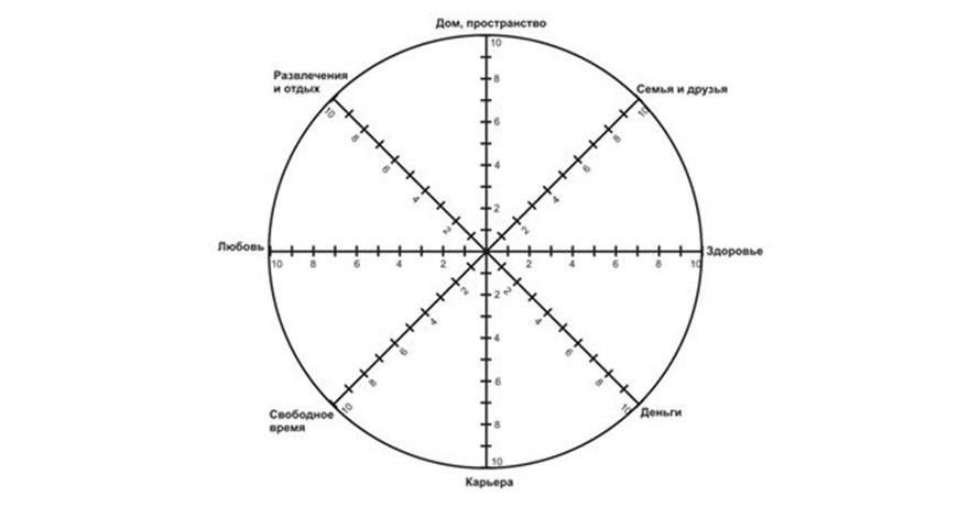 Шаблон для диаграммы
